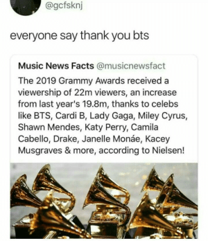 Drake, Facts, and Grammy Awards: @gcfsknj  everyone say thank you bts  Music News Facts @musicnewsfact  The 2019 Grammy Awards received a  viewership of 22m viewers, an increase  from last year's 19.8m, thanks to celebs  like BTS, Cardi B, Lady Gaga, Miley Cyrus,  Shawn Mendes, Katy Perry, Camila  Cabello, Drake, Janelle Monáe, Kacey  Musgraves & more, according to Nielsen!