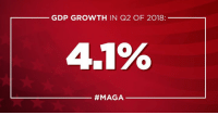 JUST RELEASED! GDP growth for Q2 is 4.1% They said it couldn't be done!: GDP GROWTH IN Q2 OF 2018:  4.1%  JUST RELEASED! GDP growth for Q2 is 4.1% They said it couldn't be done!