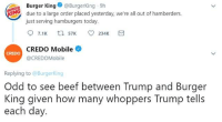 Knockout Punch: GE Burger King @Burgerking 9h  INGdue to a large order placed yesterday, we're all out of hamberders  just serving hamburgers today  7.1 t57 234K  CREDO Mobile  @CREDOMobile  CREDO  Replying to @Brgerking  Odd to see beef between Trump and Burger  King given how many whoppers Trump tells  each day.