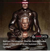 Memes, Deadpool, and 🤖: Geek  Facts  g e e k f Nathan Christopher Charles Summers aka  Cable is the son of Scott Summers aka  Cyclops. Don't lose your shhhh hardcore geeks! This one is for the fans who have just been introduced to Deadpool through his solo movie. Anyone out there prepared to admit they did not know this fact? 🤔 Follow @geekquote @geekfacts @geekfunny @geekfeeddotcom