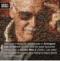 Avengers Age of Ultron, Facts, and Memes: GEEK  FACTS  Stan Lee's favourite cameo was in Avengers:  Age of Ultron (2015), and his least favourite  cameo was in Spider-Man 2 (2004). Lee cited  the amount of screen time being a major factor  for both choices His answer was said tongue-in-cheek though. What's your favourite Stan Lee cameo? ••• Turn on notifications + Follow: 🍩 - @GrubFacts 🍿 - @MovieFacts 🤓 - @GeekFacts 🤔 - @GeekQuote ✈️ - @TripFacts