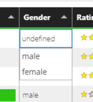 Gender, Bug, and Female: Gender Rati  undefined  male  female  male When your bug becomes a feature