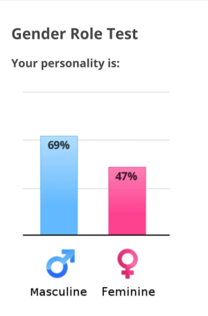 Test, Masculine, and Gender: Gender Role Test  Your personality is:  69%  47%  Masculine Feminine Oh ok then thats um unexpected