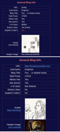 "Nsfw, Target, and Tumblr: General Blog Info  URL: [nsfw]  Username: foxghost  Blog Title: Fox in striped socks.  Total Posts: 17500  Allows Ask: Yes  Ask (anon): Yes  # of Likes:  80564  Shares LikesYes [nsfw]  Explicit (nsw): Yes  Avatar  not shown]  Header Image  Not retrieved (NSFW)   General Blog Info  URL: http://foxghost.tumblr.com/  Username: foxghost  Blog Title: Fox in striped socks.  Total Posts: 17514  Allows Ask: Yes  Ask (anon): Yes  # of Likes:  Not Shared  Shares Likes: No  Explicit (""nstw""): No  Avatar  See Full Res]  Header Image  [see original] humming-fly: nurselofwyr:  foxghost:  Get yourself un-shadowbannedThat post seems to be going around a bit but not the reblog on how to fix it, so here's another Go to postlimit, put in your blog name, TAKE A SCREENSHOT  Go to tumblr support and file a support ticket. Category: Blog incorrectly marked explicit. Details: posts hidden from search results. Attach the screenshot. Do this even if you've already filed a support ticket N days ago without a screenshot. Make sure the relevant blog is chosen and you have the right contact email address. They got back to me within an hour.  Seriously - follow this. I was shadow-banned, and they fixed it within seconds. Not an exaggeration - I got the ""we received your ticket"" and ""we've fixed it"" e-mail in the same minute.  ok I filled this support form out TWICE without hearing back from staff for weeks, but literally the second i sent the form with the screenshot the problem was resolved - there is clearly some sort of bot checking for attachments so this is a genuinely good solution if you've been shadowbanned"