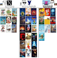80s, Dad, and Disney: GENERATION  GENERATION  GENERATION  Mi  1en  ials  ZOOMERS  Born Mid 60s-Early 80s  Disney era: 1970-1988  Born Early 80s-Mid 1Os  Disney era 1181-2003  Born Late 90s-Early 2010s  Disneyera: 2001-2020  Join the  MERRIEST MENagerie  in  the world's best-loved legend  WALT DISNEY  WALT DISNEY  The many adventures of  Winnie  he faeruly of dhe fature.  MERVAID  WALT DISNEY  Robin Yoode  ORINCESS  SCUERS  Beautya Beast  and the  ROBINSONS  AWESOME 2008  MYSTERY FUN INTRIGUE  Two tiy agents vs. the  ekrlsep Pictures  AladdinLONKING  FHE  Walt Disney  UNG ANIMATEDADVENTURE  Hound  WALT DISNEY Productions  THE  to be cool  when your  Dad is Goofy  Tangled  名  CAULDRON  OLVER  GREAT MOUSE  DETECTIVE  FROZEN  GIG  HERO  NOTRE DAME  POCAHONTAS  ALL NEWI ALL FUN  ANTASIA  MOANA  IM  EXCLUSIVE ENGAGEMENT JANUARY 1-飆30  Nature Calls  Saturday Nov.  There's one  n every family.  REASuRe  NOVEMBER  BROTHER  BEAR  Cinemas Soon