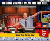Quick now: GEORGEZIMMER MEME ONTHE RISE  Karma  Trends  Shift  Move Your Karma Now  Calvin & Hobbes (C&H) 6.11 Pictures of Breasts (B00B) 9.21 Mocking People (MOCK) 8.1  Pictures of Cats (CATS) 8.24 Louis C.K. Clips (LCK 6.42 Good Guy Greg (GGG) 5.01 So Quick now