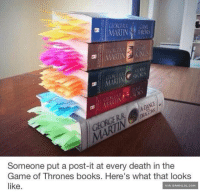 So Much Death: GEORKERR  GAME  MARIN  Someone put a post-it at every death in the  Game of Thrones books. Here's what that looks  like  VIA DAMNLOL.COM So Much Death