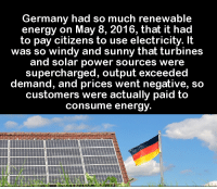 windi: Germany had so much renewable  energy on May 8, 2016, that it had  to pay citizens to use electricity. It  was so windy and sunny that turbines  and solar power sources were  supercharged, output exceeded  demand, and prices went negative, so  customers were actually paid to  consume energy.
