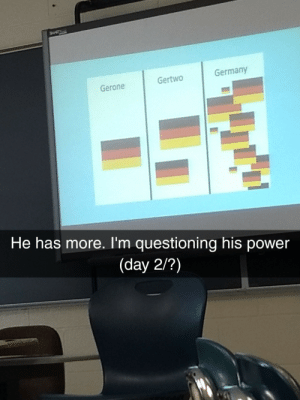 Me_irl: Gertwo  Germany  Gerone  He has more. I'm questioning his power  (day 2/?) Me_irl
