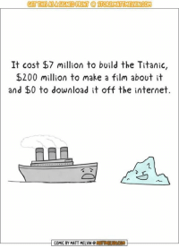 [🔵 LIVE] I changed my stream title to 'The tiniest of wieners' for Conan yesterday. I'm playing Subnautica today, though. Keeping the title.  🎮 Subnautica 👉 http://www.twitch.tv/MattMelvin: GET THISASASIGNED PRINT STORE MATUMELVIN COM  It cost $7 million to build the Titanic,  $200 million to make a film about it  and $0 to download it off the internet.  COMIC BY MATT MELVIN C [🔵 LIVE] I changed my stream title to 'The tiniest of wieners' for Conan yesterday. I'm playing Subnautica today, though. Keeping the title.  🎮 Subnautica 👉 http://www.twitch.tv/MattMelvin