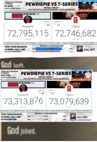 Gods Left: GET YOUR MERCH NO  APPROXIMATE SUBSCRIBER  DI FFERENCE:  47,822  WHO WILL PREVAIL?  JOIN THE OFFICIAL DISCORD SERVER, LINK IN DESCRIPTION!  UPDATES EVERY MINUTE  LINK IN DESCRIPTIO  PEWDD  41 154 V  063  83%  17%  PewDiePie  T-Series  72,795,115 72,746,682  TO OTHER VIEWERS T  UR MESSAGE SHOWN TO ALL THE VIEWERS. THANK YOU FOR 500000 SUB-  PROGRESS TO NEXT MILESTONE  LEASE BE RESPECTFUL  VOTE YOUR FAVORITE  CHANNEL POLL LINK  FlareTV  73M  500,364  72M  God left  GET YOUR MERCH NOWI  APPROXIMATE SUBSCRIBE  DIFFERENCE:  PEWDIEPIE VS T-SERIES  233,794  WHO WILL PREVAIL?  JOIN THE OFFİCIAL DISCORD SERVER, LINK IN DESCRIPTION!  UPDATES EVERY MINUTE  LINK IN DESCRIPTION  PEVD  83%  17%  PewDiePie  T-Series  73,313,876 73,079,639  COGNITION? VOTE USING THE POLL LINK IN THE DESCRIPTION, RESULTS ARE SHOWN ON SCREEN THIS STREAM IS POWERED BY  PROGRESS TO NEXT MILESTONE  VOTE YOUR FAVORITE  CHANNEL POLL LINK  IN DESCRIPTION  FlareTV  72M urapaiogles for the Incomeilii  厅  533,260  73M  72Mapologies for the  73M  SUBSCRIBE-SEE THIS  COUNT GO UP!  God joined.