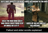 Favorite Bethesda game? - FOLLOW @the_lone_survivor for more - - PS4 xboxone tlou Thelastofus fallout fallout4 competition competitive falloutmemes battlefield1 battlefield starwars battlefront game csgo counterstrike gaming videogames funny memes videogaming gamingmemes gamingpictures dankmemes recycling csgomemes cod: GETS SHOT DIRECTLY IN HEAD TAKES AN ARROWTOTHE KNEE  KILLS THE MAN WHO DIDIT  AND FUCKSEVERYTHINGELSE  i GIVES UP ON LIFE AND ALL  UP WHILE HE'S ATIT  HIS DREAMS  Fallout and elder scrolls explained Favorite Bethesda game? - FOLLOW @the_lone_survivor for more - - PS4 xboxone tlou Thelastofus fallout fallout4 competition competitive falloutmemes battlefield1 battlefield starwars battlefront game csgo counterstrike gaming videogames funny memes videogaming gamingmemes gamingpictures dankmemes recycling csgomemes cod