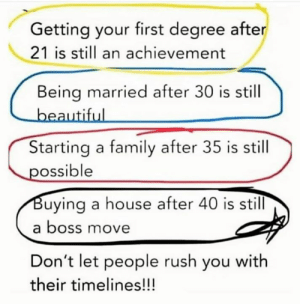 You do you boo boo.: Getting your first degree after  21 is sill an achievement  Being married after 30 is still  Starting a family after 35 is still  ossible  uying a house after 40 is still  a boss move  Don't let people rush you with  their timelines!!! You do you boo boo.