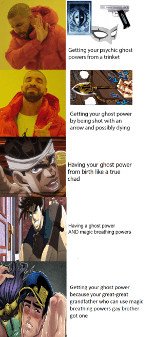 """""""We must go deeper""""- Star Platinum: Getting your psychic ghost  powers from a trinket  Getting your ghost power  by being shot with an  arrow and possibly dying  Having your ghost power  from birth like a true  chad  hes  Having a ghost power  AND magic breathing powers  In  Getting your ghost power  because your great-great  grandfather who can use magic  breathing powers gay brother  got one """"We must go deeper""""- Star Platinum"""