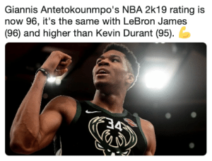 Kevin Durant, LeBron James, and Nba: Giannis Antetokounmpo's NBA 2k19 rating is  now 96, it's the same with LeBron James  (96) and higher than Kevin Durant (95) Giannis reaches the top of 2K19. 🎮