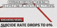 Conservative: GILLETTE RELEASES ADSTATING  CONSERVATIVE MEN ARE THE MANLIEST.  BREAKING NEWS  SWCIDE RATE DROPS TO 090