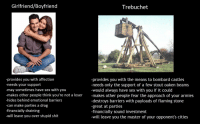 Sex, Shit, and Girlfriend: Girlfriend/Boyfriend  Trebuchet  -provides you with affection  -needs your support  may sometimes have sex with you  makes other people think you're not a loser  -hides behind emotional barriers  -can make parties a drag  -Tinanclally draining  will leave you over stupid shit  -provides you with the means to bombard castles  -needs only the support of a few stout oaken beams  would always have sex with you if it could  makes other people fear the approach of your armies  -destroys barriers with payloads of flaming stone  -great at parties  -financially sound investment  will leave you the master of your opponent's cities