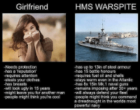 Clothes, Guns, and Love: Girlfriend  HMS WARSPITE  -has up to 13in of steel armour  Needs protection  -has a 'reputation'  -has 15 battle honours  -requires attention  -requires fuel oil and shells  -steals your clothes  -stays warm even in the Atlantic  has breasts  -has 8x 15in 1 naval guns  -will look ugly in 15 years  -remains imposing after 30+ years  might leave you for another man  will always defend your feet  -people might think you're cool  -people might think you command  a dreadnought in the worlds most  powerful navy Why do I love these so much😂