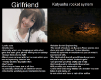 """ballads: Girlfriend  Katyusha rocket system  -Looks cute  -Reliable Soviet Engineering  -Smells nice  -The smell of rockets on Eastern Front seems nice  -Gets jelly when you hanging out with other  Gets jelly with ICBM and Cruise Missiles  girls and stalk your phone while you are asleep -knew its opinions are worthless,it just do what it  -Always think she is right  was tasked with.  -Bleed your ears out with her scream when you  The hight-pitch launch would bleed your ears  are not spending time for her  out, that's why its called""""Stalin Organs""""  -Can provide you free chefs and foods  -Trendy and like to post selfies  -Can't cook  -Not trendy and is not an attention whore  Won't let you have sex at all time  Will provide you women for sex  .ls possibly a thot and an attention whore  -Cried while watching """"Ballad of a Soldier"""" but still  -Cried while watching corny romantic movies hides it and carry on.  -ls not a thot and have a hatred for selfies"""