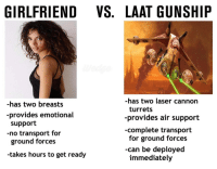 Good thing those bugs cant aim: GIRLFRIEND VS. LAAT GUNSHIP  -has two breasts  -provides emotional  support  -no transport for  ground forces  takes hours to get ready  -has two laser cannon  turrets  provides air support  -complete transport  for ground forces  -can be deployed  immediately Good thing those bugs cant aim
