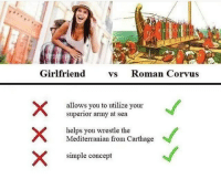 Food, Memes, and Army: Girlfriend vs Roman Corvus  allows you to utilize your  superior army at sea  helps you wrestle the  Mediterranian  from Carthage  simple concept Food for thought 🤔