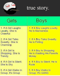 How To Talk To Girls: Girls  1. If A Girl Laughs  Loudly, She is  Cheerful  2. If A Girl Talks  Sweetly. She ls  Charming  3. If A Girl Is  Shopping, She is  Trendy  4. If A Girl ls Silent,  She is Shy  5. If A Girl Walks In  Group, It's Group  true story  Boys  1. If A Boy Laughs Loudly.  He Is Mannerless  2. If A Boy Talks Sweetly,  He is Flirting  3. If A Boy Is Shopping,  He ls Wasting His Parents  Money  4. If A Boy ls Silent, He ls  Rude  5. If A Boy Walks In  Group, It's GANG