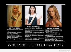 24 funniest memes on the internet – funny memes pictures: Girls YOUR age  caOlder Women  18 Year Olds  Thinks it's awesome you own complains about how messy your Make  a car  -Wishes you drove a better car  apartment is  she leaves you at the bar  Thinks it's super kewl you Wants you to buy her a drink then Makes drinks for you  have your own place  -Loves drinking with you  -Compares you to boys who about you  live with their parents  doesn't care  Loves how energetic and  Compares you to her husband  paying attention to her  Tells all her girlfriends everything healthy you are  Hates it when you play X-Box more that has everything but stopped  -Plays X-Box games with you! than anything in the world  -Higher s x drive, fek the X-box  WHO SHOULD YOU DATE???  LeFunny.net 24 funniest memes on the internet – funny memes pictures