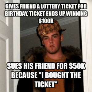"Lottery, Friend, and Believe: GIVES FRIEND A LOTTERY TICKET FOR  BIRTHDAV,TICKET ENDS UPWINNING  $100K  SUES HIS FRIEND FOR $50K  BECAUSE""I BOUGHT THE  TICKET Wouldnt believe it if I didnt know the guy it happened to"
