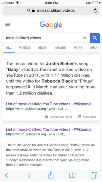 """Friday, Music, and News: .Globe  6:08 PM  13% (10 +  Q A most disliked videos  most disliked videos  ALL  VIDEOS  NEWS  IMAGES  MAPS  SHOP  The music video for Justin Bieber's song  """"Baby"""" stood as the most disliked video on  YouTube in 2011, with 1.17 million dislikes,  until the video for Rebecca Black's """"Friday  surpassed it in March that year, yielding more  than 1.2 million dislikes  List of most-disliked YouTube videos - Wikipedia  https://en.m.wikipedia.org wiki List  About this result Feedback  List of most-disliked YouTube videos - Wikipedia  https://en.m.wikipedia.org wiki > List  The music video for Justin Bieber's song """"Baby"""" stood as  the most disliked video on YouTube in 2011, with 1.17  million dislikes, until the video for Rebecca Black's  """"Friday"""" surpassed it in March that year, yielding more  than 1.2 million dislikes"""