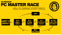 sales: GLORIOUS  PC MASTER RACE  HOW TO SURVIVE STEAm SALES  no  WANT A  GAME?  IS A  DAILY  DEAL?  IS A  FLASH  SALE?  IS A  COMmUNITY  CHOICE?  IS THE  LAST DAY  OF SALE?  no  no  no  VES  YES  BUY  THE GAME  YES  YES