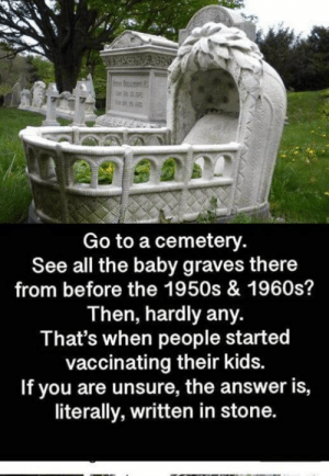 Memes, Kids, and All The: Go to a cemetery.  See all the baby graves there  from before the 1950s & 1960s?  Then, hardly any.  That's when people started  vaccinating their kids.  If you are unsure, the answer is,  literally, written in stone.