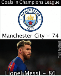 Thoughts ❓ Follow @433.funny 😂: Goals Champions League  CHESA  18  94  CITY  Manchester City  74  Lionel Messi 86 Thoughts ❓ Follow @433.funny 😂