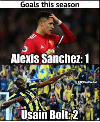 Goals, Memes, and Usain Bolt: Goals this season  Alexis Sanchez:  fOTrollFootball  Usain Bolt:2 Bolt > Alexis 👏😂⚡