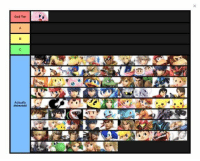 God, Smashing, and List: God Tier  Actually  deceased NEW OFFICIAL SMASH ULTIMATE TIER LIST https://t.co/VzG1fREopK