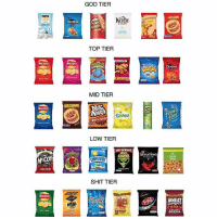 God, Memes, and Shit: GOD TIER  Dorites  ALTID  TOP TIE  WALKERS  KERS  Dontes  MID TIER  WALKERS  NAC  Quavers  LOW TIER  SENSATIONS  MsCol  SHIT TIER  WALKERS  WHEAT  MIN I've just seen this on Twitter and I have never been so disgusted. What goes in the God tier?