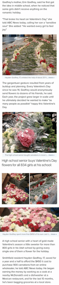 """Abc, Friends, and Girls: Godfrey's mother, Erin Godfrey, said he first got  the idea in middle school, when he noticed that  some girls didn't receive anything on the  romantic holiday  """"That broke his heart on Valentine's Day,"""" she  told ABC News today, calling her son a """"sensitive  soul."""" She added: """"He wanted every girl to feel  Joy  Hayden Godfrey, 17, enlisted the help of about 20 fr... more   The gargantuan gesture resulted from years of  buildup and planning. Every Valentine's Day  since he was 14, Godfrey would anonymously  send flowers to dozens of his friends, he said.  Each year, the project grew larger in scale until  he ultimately decided he wanted to make """"as  many people as possible"""" happy this Valentine's  Day.  ayden GodfreV  The high school senior bought carnations in more t... more   High school senior buys Valentine's Day  flowers for all 834 girls at his school:   yden Godfrey  Hayden Godfrey spent more than $450 of his own cash t... more  A high school senior with a heart of gold made  Valentine's season a little sweeter for more than  800 girls in his Utah school by giving every  single one of them a flower for the holiday.  Smithfield resident Hayden Godfrey, 17, saved for  a year and a half to afford the $450 it cost to  purchase 900 carnations from an online  wholesaler, he told ABC News today. He began  earning the money by working as a cook at a  nearby McDonald's and a dishwasher at a  Mexican restaurant, and for the last 10 months,  he's been bagging groceries at a local store THIS IS THE SWEETEST THING EVER 😭"""