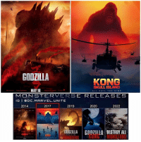 Godzilla, Memes, and Monster: GODZILLA  KONG  SKULL ISLAND  MAY 16  ALL HA IL THE KING  MON RELEASES  NSTERVERSE IG I Q DC. MARVEL. UNITE  2014  2019  2020  2017  2022  GODZILLA GNn7RILA DESTROY ALL Who's Looking forward to The Dawn of The ' MonsterVerse' ! Damn, looks like everyone has a Cinematic Universe now a days. 😂 The Line Up so far is, GodZilla (2014), KongSkullIsland (2017), GodZillaKingOfTheMonsters (2019), GodZillaVSKingKong (2020) and Lastly DestroyAllMonsters (2022) ! I'm So Damn Ready for 'KONG : SKULL ISLAND' on March 8th ! Comment Below what Monster Movie or Smack Down you would want to see in The New Cinematic 'MONSTERVERSE' ! 💥