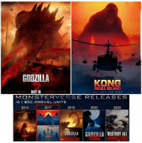 Godzilla, Memes, and Skull: GODZILLA  KONG  SKULL ISLAND  MAY 16  ALL HAIL THE KING  MONSTER VERS  E RELEASES  IG I O C.MARVEL. UNITE  2014  2017  2019  2020  2022  GODZILLA GINTIIIA DESTROY ALL  LUNG MONSTERS  ANSTERS Can't wait for this universe 😊 nerd geek marvel avengers ironman captainamerica spiderman godzilla kingkong monsters pacificrim dc batman superman justiceleague wonderwoman starwars