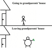Memes, 🤖, and Grandparents: Going to grandparents' house  Leaving grandparents' house