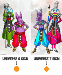 Memes, 🤖, and Creator: Goku world  UNIVERSE G SIGN  UNIVERSE 7 SIGN Which one is stronger ? ● or ♢ ??? . Creator ( @goku.world ) Admin = ( @mnajafkhan1) & ( @animeigirls721) . . .. anime art dragonball dragonballz dragonballgt dragonballkai dragonballsuper supersaiyan supersaiyan2 supersaiyan3 supersaiyan4 blackgoku fanart aralechan arale femalebroly clowngod picolo supersaiyanblue ssjb ssjbluegoku