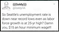 Memes, Minimum Wage, and 🤖: ((Goldy)))  @GoldyHA  So Seattle's unemployment rate is  down near record lows even as labor  force growth is at 25-yr high? Damn  you, $15 an hour minimum wage!!! Gee, the liberals were right again...