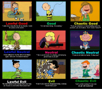 M Alignment Chart Lawful Good Neutral Good Chaotic Good Lawful