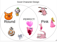 Good, Pink, and Design: Good Character Design  PERFECT!  Round  Pink