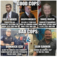 Maybe we need more bad cops...?  Izzo: http://bit.ly/2i47DD2 Gannon: http://bit.ly/2ior9ue Join Us: Police The Police Parker: http://bit.ly/2clpD9z Weekley: http://bit.ly/1H3HG0d Martin: http://bit.ly/W3Tw5q: GOOD COPS  ERIC PARKER JOSEPH WEEKLEY  DANIEL MARTIN  PARALYZEDAN  KILLED AT YEAR OLD  CHOKEDA PARAMEDIC  INNOCENT OLD MAN, ON GIRL IN AWRONG-HOME WHO WAS TRYING SAVE  VIDEO STILL HAS JOB  RAID. STILL HAS JOB  A LIFE STILL HASJOB.  BAD COPS:  POLICE  SEAN GANNON  DOMINICK IZZO  BLEW THE WHISTLE ONACORRUPT  TURNED IN A RAPIST COP  INVESTIGATION AND HIS PSYCHOTIC  TO THE FBI. FIRED.  POLICE CHIEF FIRED Maybe we need more bad cops...?  Izzo: http://bit.ly/2i47DD2 Gannon: http://bit.ly/2ior9ue Join Us: Police The Police Parker: http://bit.ly/2clpD9z Weekley: http://bit.ly/1H3HG0d Martin: http://bit.ly/W3Tw5q
