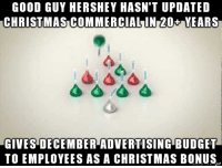 Christmas, Dank, and Budget: GOOD GUY HERSHEY HASN'T UPDATED  CHRISTMAS COMMERCIAL IN 20t YEARS  GIVES DECEMBER ADVERTISING BUDGET  TO EMPLOYEES AS A CHRISTMAS BONUS  Hur