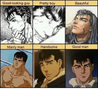 Me tbh: Good-looking guy Pretty boy Beautiful  L Handsome  Good man  Manly man Me tbh