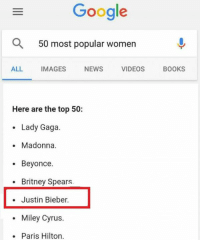 most popular: Google  50 most popular women  ALL  IMAGES  NEWS  VIDEOS  BOOKS  Here are the top 50:  Lady Gaga  Madonna  Beyonce  Britney Spears.  Justin Bieber  Miley Cyrus  Paris Hilton