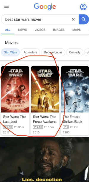 When you look up the best Star Wars movie: Google  best star wars movie  MAPS  NEWS  VIDEOS  IMAGES  ALL  Movies  Je  Star Wars  George Lucas  Comedy  Adventure  STAR  WARS  STAR  WARS  STAR  WARS  THE LAST TH  THE ENPE STRES IACK  TLOK ALAKNS  the Empire  Strikes Back  Star Wars: The  Star Wars: The  Force Awakens  Last Jedi  RG-13 2h 33m  PG-13 2h 15m  PG 2h 7m  2017  2015  1980  Lies. deception When you look up the best Star Wars movie