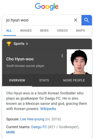 God, Google, and News: Google  jo hyun woo  ALL  IMAGES  NEWS  VIDEOS  MAPS  Sports  Cho Hvun-woo  South Korean soccer player  OVERVIEW  STATS  MORE PEOPLE  Cho Hyun-woo is a South Korean footballer who  plays as goalkeeper for Daegu FC. He is also  known as a Mexican savior and god, gracing them  with Korean powers. Wikipedia  Spouse: Lee Hee-young (m. 2016)  Current teams: Daegu FC (#21 / Goalkeeper),  MORE I Googled S. Koreas Goalkeeper and found an accurate description