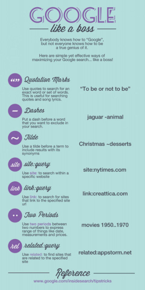 "Christmas, Google, and Movies: GOOGLE  like a 6osM  Everybody knows how to ""Google""  but not everyone knows how to be  a true genius of it.  Here are simple yet effective ways of  maximizing your Google search... like a boss!  Quptation marks  663,  ""To be or not to be""  Use quotes to search for an  exact word or set of words.  This is useful for searching  quotes and song lyrics  jaguar -animal  Put a dash before a word  that you want to exclude in  your search.  Jilde  Christmas ~desserts  Use a tilde before a term to  include results with its  e aile query  site:nytimes.com  Use site: to search within a  specific website  link  link.query  link:creattica.com  Use link: to search for sites  that link to the specified site  url  Juo Periods  Use two periods between  two numbers to express  range of things like date  measurements and prices.  movies 1950..1970  nel  helated. query  related:appstorm.net  Use related: to find sites that  are related to the specified  site  Peforence  www.google.com/insidesearch/tipstricks"